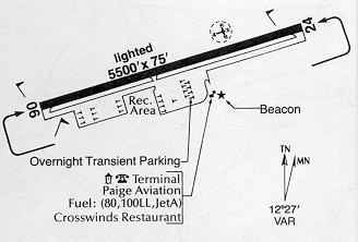 Payson Airport airport diagram